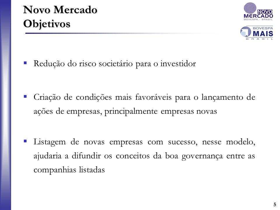 55 Novo Mercado Objetivos Redução do risco societário para o investidor Criação de condições mais favoráveis para o lançamento de ações de empresas, p