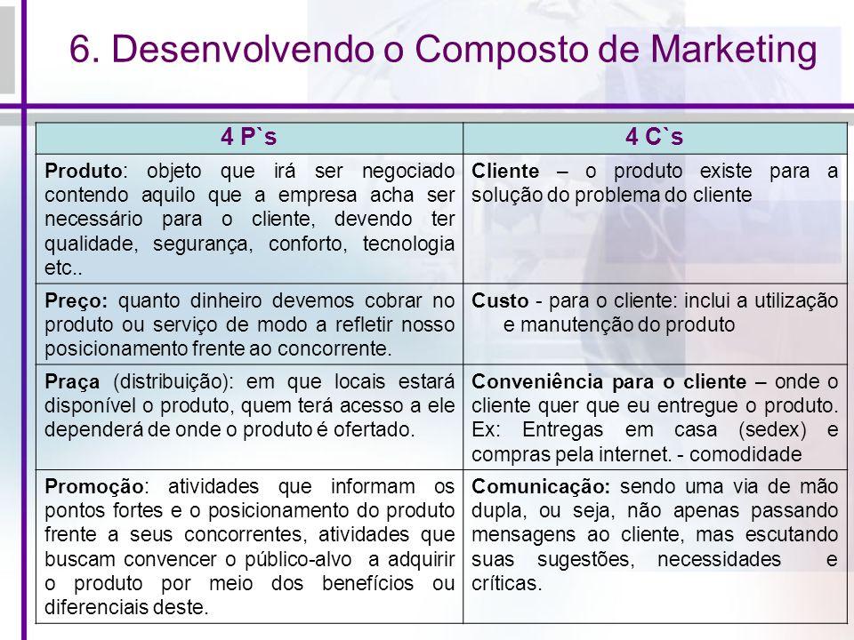 6. Desenvolvendo o Composto de Marketing 4 P`s4 C`s Produto: objeto que irá ser negociado contendo aquilo que a empresa acha ser necessário para o cli