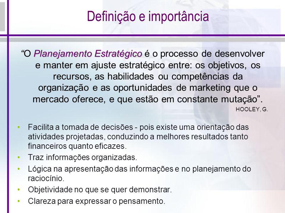 Definição e importância Planejamento EstratégicoO Planejamento Estratégico é o processo de desenvolver e manter em ajuste estratégico entre: os objeti