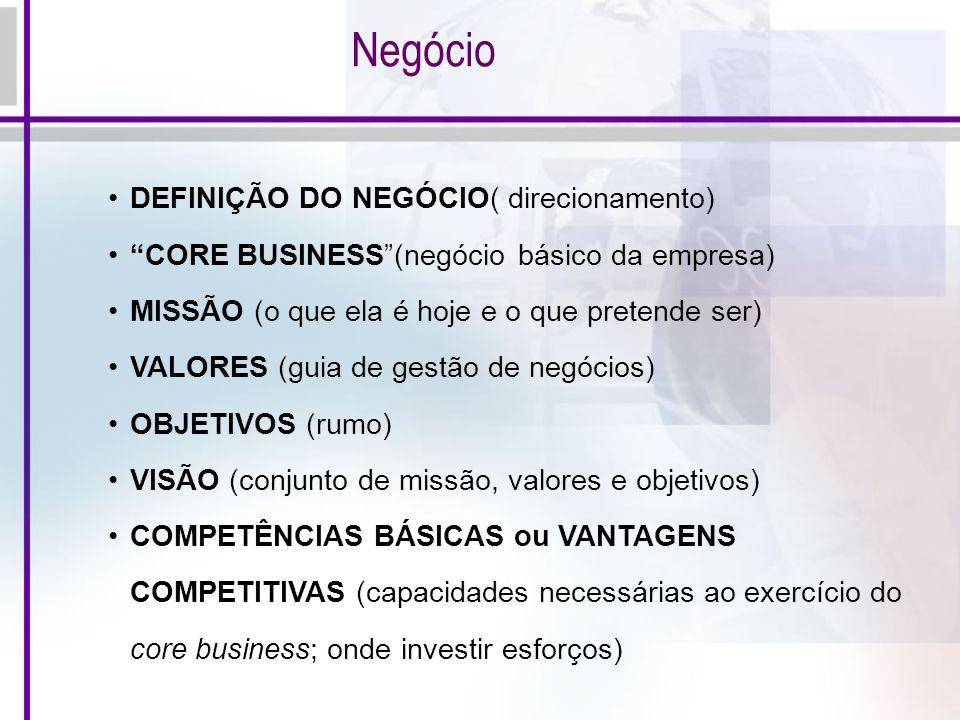 Negócio DEFINIÇÃO DO NEGÓCIO( direcionamento) CORE BUSINESS(negócio básico da empresa) MISSÃO (o que ela é hoje e o que pretende ser) VALORES (guia de