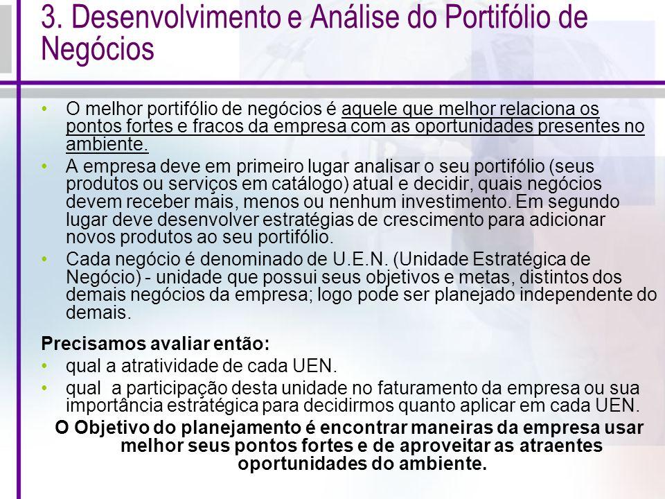 3. Desenvolvimento e Análise do Portifólio de Negócios O melhor portifólio de negócios é aquele que melhor relaciona os pontos fortes e fracos da empr