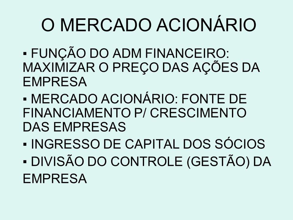 O MERCADO ACIONÁRIO FUNÇÃO DO ADM FINANCEIRO: MAXIMIZAR O PREÇO DAS AÇÕES DA EMPRESA MERCADO ACIONÁRIO: FONTE DE FINANCIAMENTO P/ CRESCIMENTO DAS EMPRESAS INGRESSO DE CAPITAL DOS SÓCIOS DIVISÃO DO CONTROLE (GESTÃO) DA EMPRESA