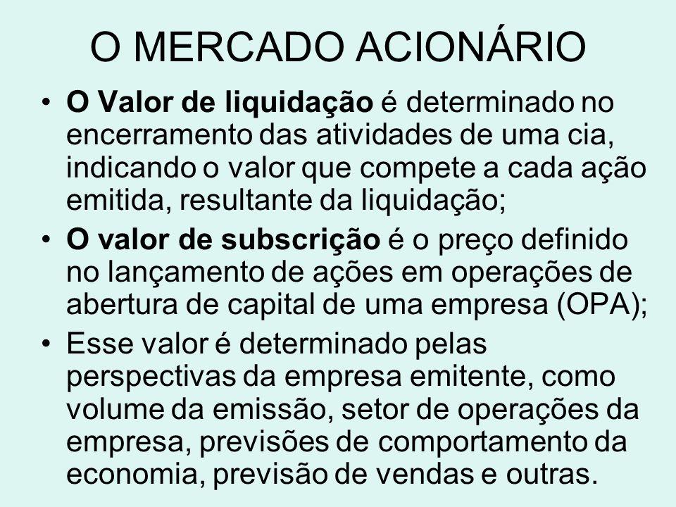 O MERCADO ACIONÁRIO O Valor de liquidação é determinado no encerramento das atividades de uma cia, indicando o valor que compete a cada ação emitida,