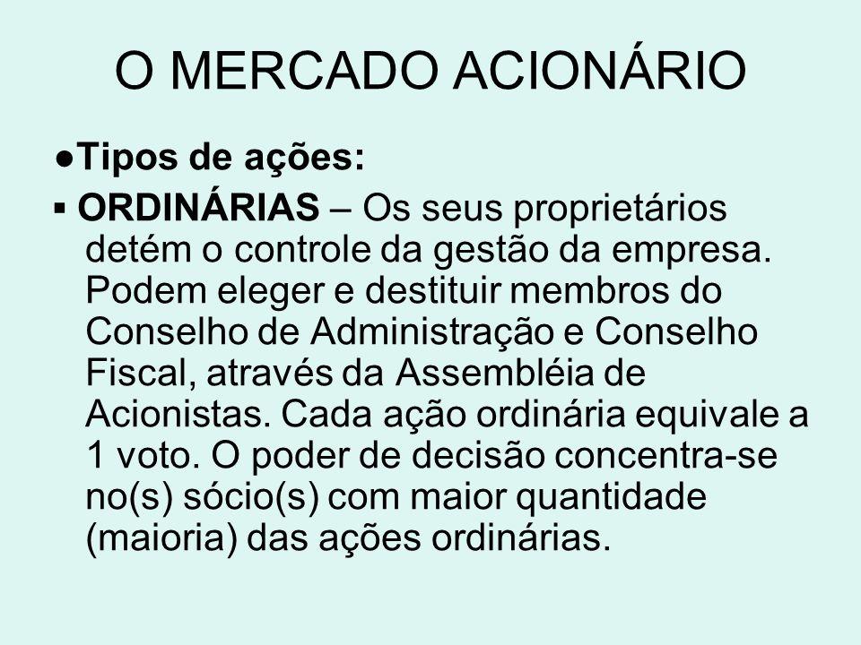 O MERCADO ACIONÁRIO Tipos de ações: ORDINÁRIAS – Os seus proprietários detém o controle da gestão da empresa. Podem eleger e destituir membros do Cons