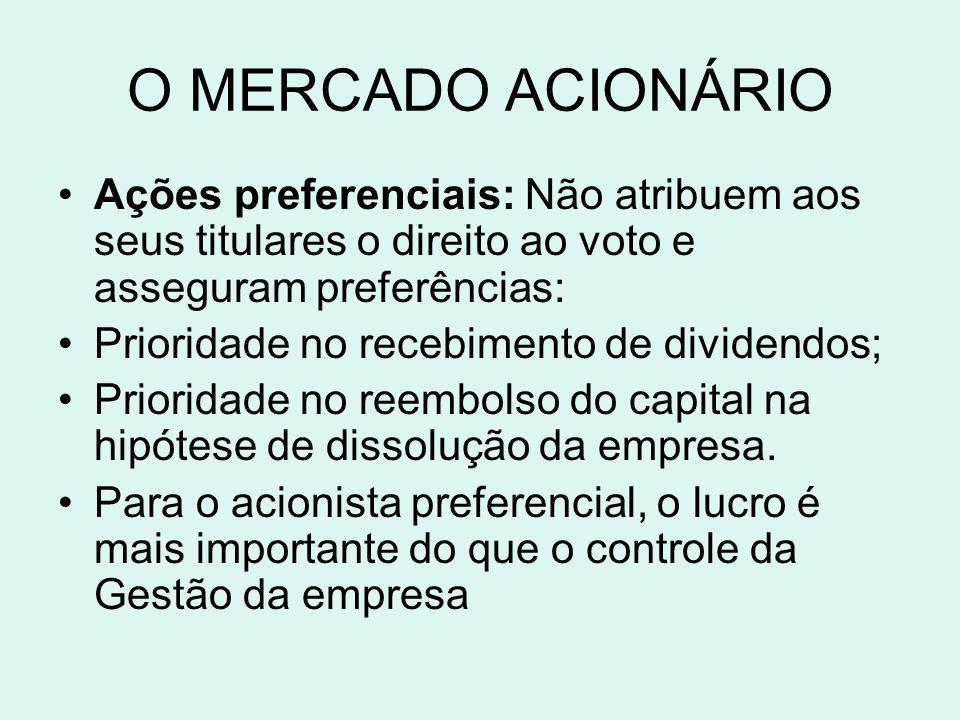 O MERCADO ACIONÁRIO Ações preferenciais: Não atribuem aos seus titulares o direito ao voto e asseguram preferências: Prioridade no recebimento de dividendos; Prioridade no reembolso do capital na hipótese de dissolução da empresa.