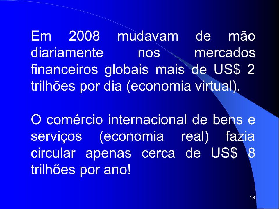 13 Em 2008 mudavam de mão diariamente nos mercados financeiros globais mais de US$ 2 trilhões por dia (economia virtual). O comércio internacional de