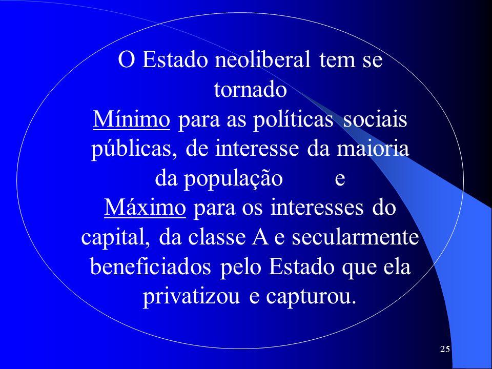 25 O Estado neoliberal tem se tornado Mínimo para as políticas sociais públicas, de interesse da maioria da população e Máximo para os interesses do c