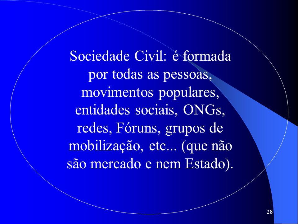 28 Sociedade Civil: é formada por todas as pessoas, movimentos populares, entidades sociais, ONGs, redes, Fóruns, grupos de mobilização, etc... (que n