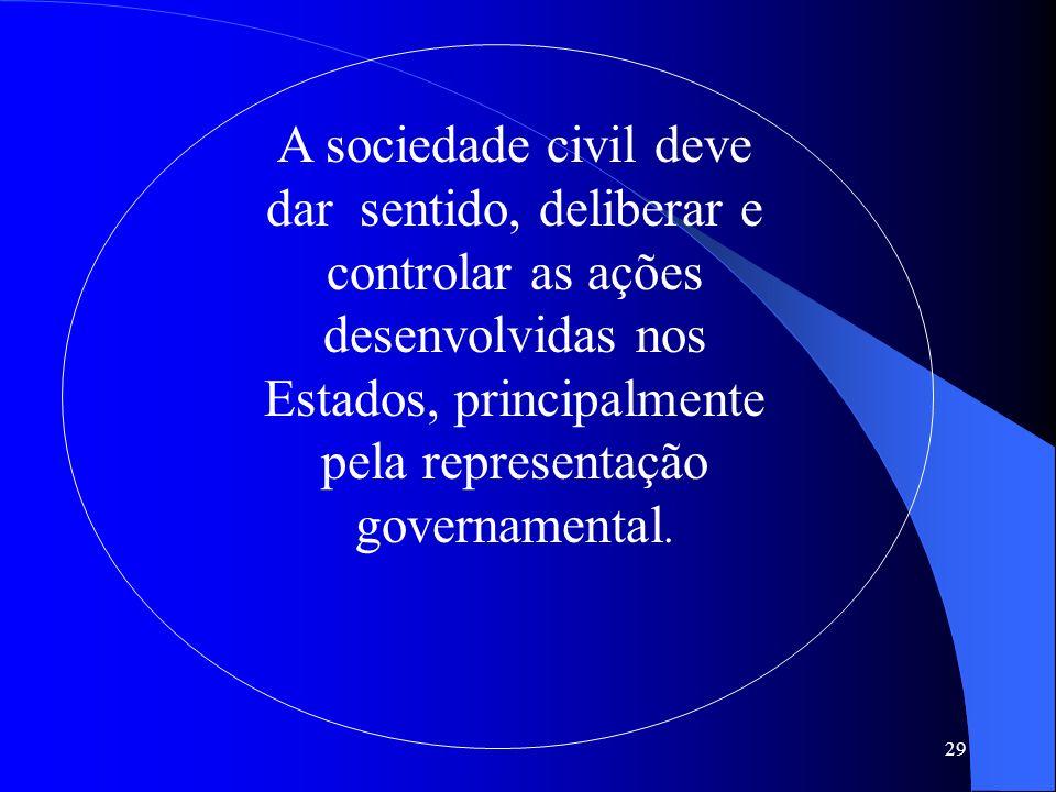 29 A sociedade civil deve dar sentido, deliberar e controlar as ações desenvolvidas nos Estados, principalmente pela representação governamental.