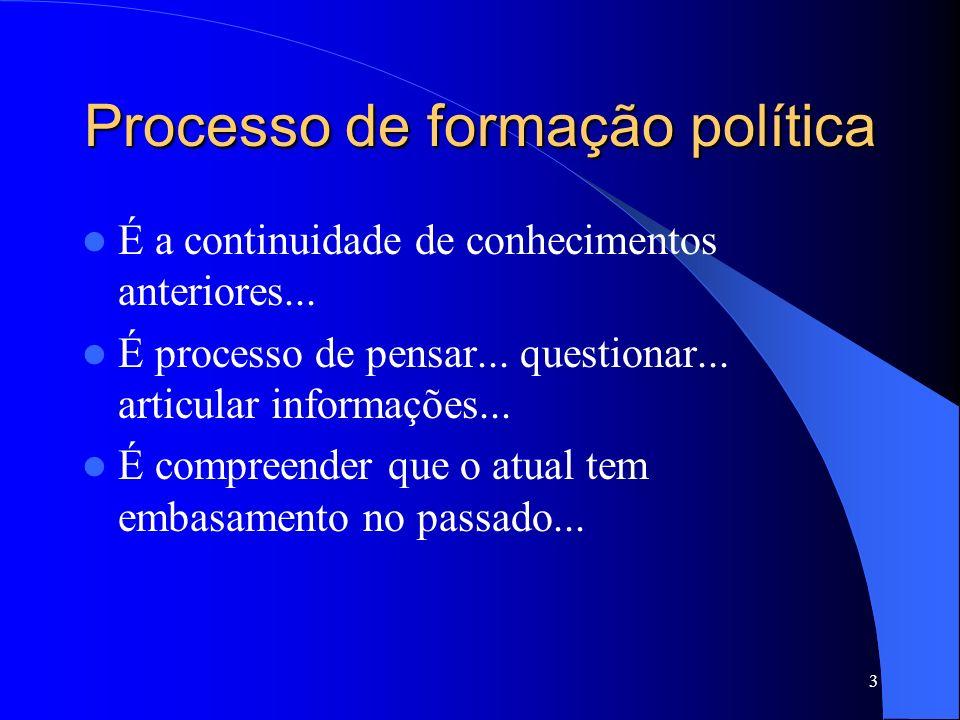 3 Processo de formação política É a continuidade de conhecimentos anteriores... É processo de pensar... questionar... articular informações... É compr