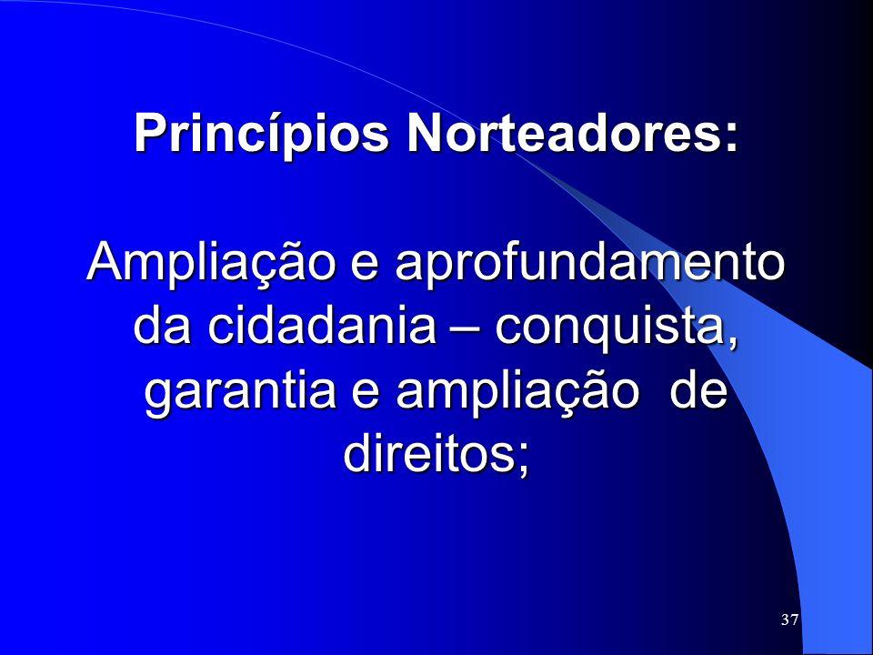 37 Princípios Norteadores: Ampliação e aprofundamento da cidadania – conquista, garantia e ampliação de direitos;