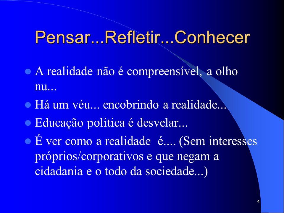 5 Conhecimento da realidade é Há interesses corporativos x interesses cidadãos e públicos – o todo da sociedade.