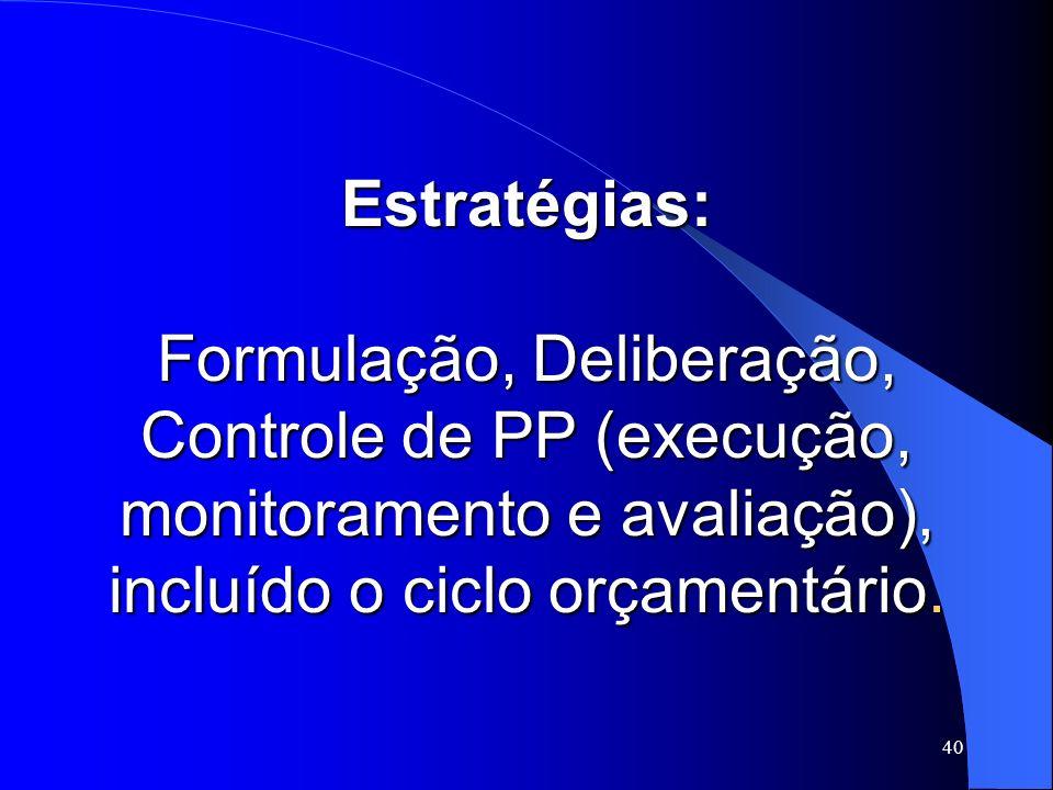 40 Estratégias: Formulação, Deliberação, Controle de PP (execução, monitoramento e avaliação), incluído o ciclo orçamentário.