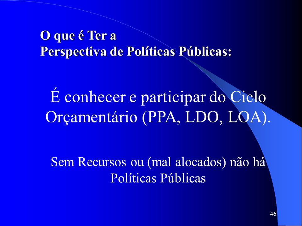 46 O que é Ter a Perspectiva de Políticas Públicas: É conhecer e participar do Ciclo Orçamentário (PPA, LDO, LOA). Sem Recursos ou (mal alocados) não