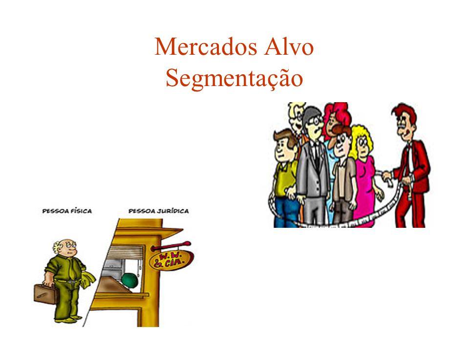 TIPOS DE MERCADOS MERCADO CONSUMIDOR MERCADO INDUSTRIAL MERCADO REVENDEDOR MERCADO GOVERNAMENTAL MERCADO INTERNACIONAL