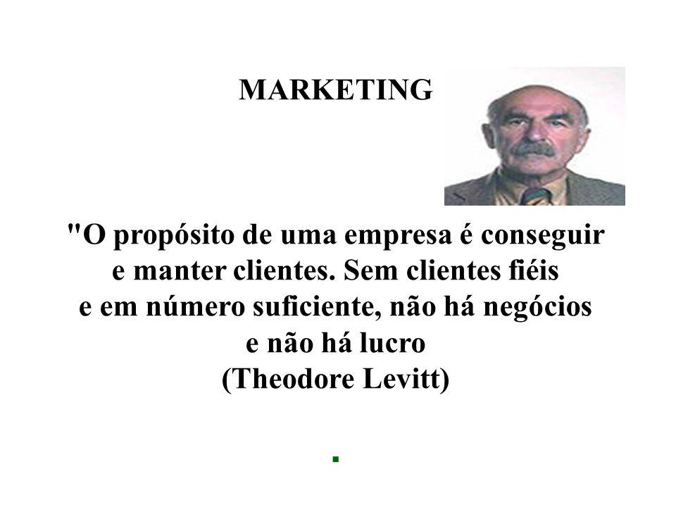 ORIENTAÇÃO DE MARKETING Equívocos:Marketing X Vendas Fonte: Administração de Marketing - P. Kotler.