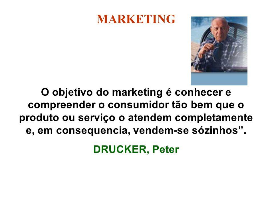 MARKETING O objetivo do marketing é conhecer e compreender o consumidor tão bem que o produto ou serviço o atendem completamente e, em consequencia, vendem-se sózinhos.