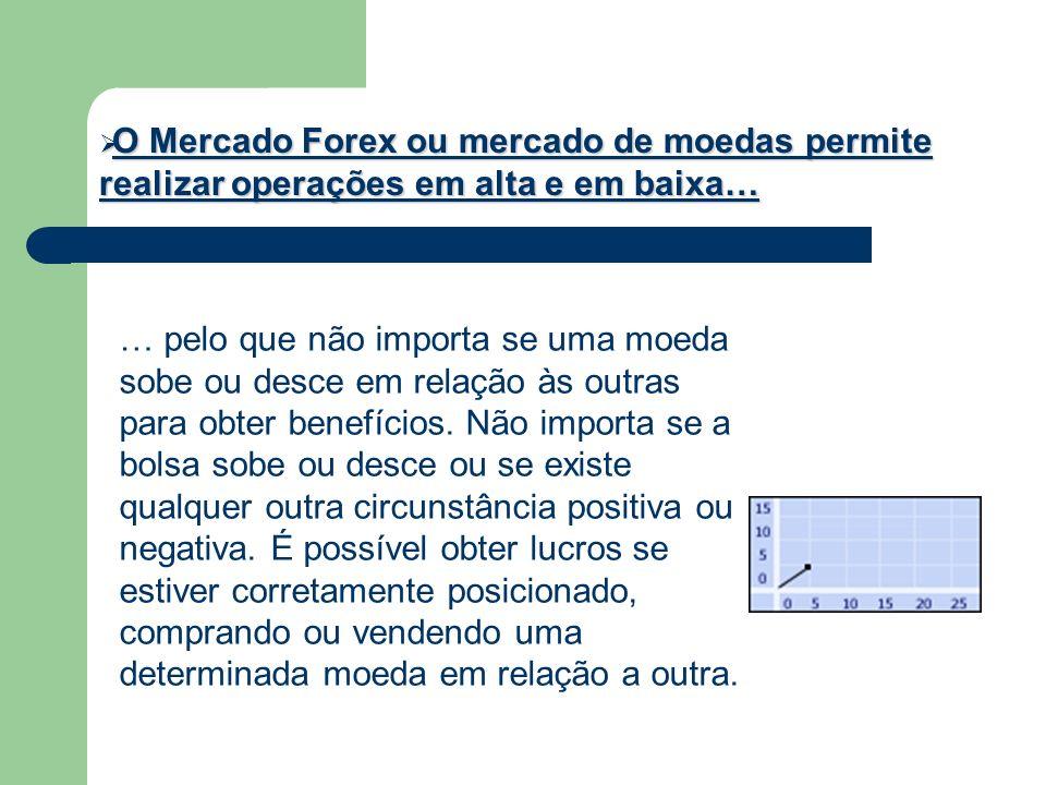 O Mercado Forex ou mercado de moedas permite realizar operações em alta e em baixa… O Mercado Forex ou mercado de moedas permite realizar operações em