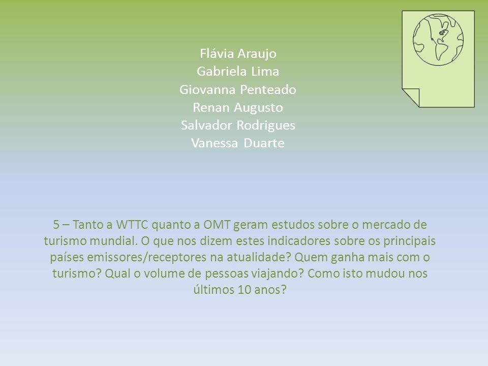 5 – Tanto a WTTC quanto a OMT geram estudos sobre o mercado de turismo mundial. O que nos dizem estes indicadores sobre os principais países emissores