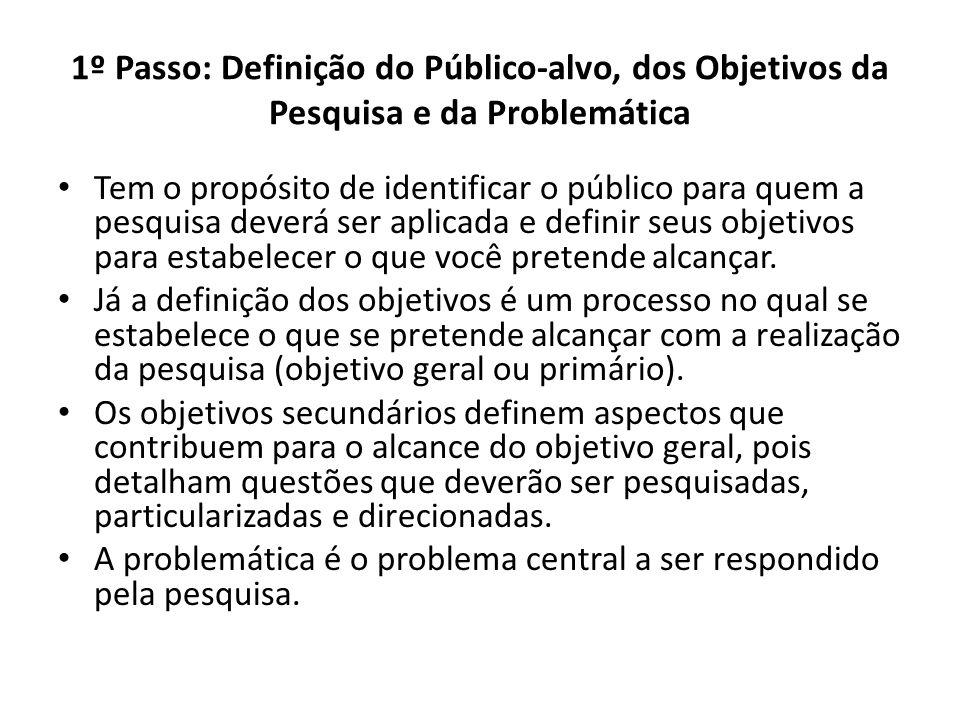 1º Passo: Definição do Público-alvo, dos Objetivos da Pesquisa e da Problemática Tem o propósito de identificar o público para quem a pesquisa deverá