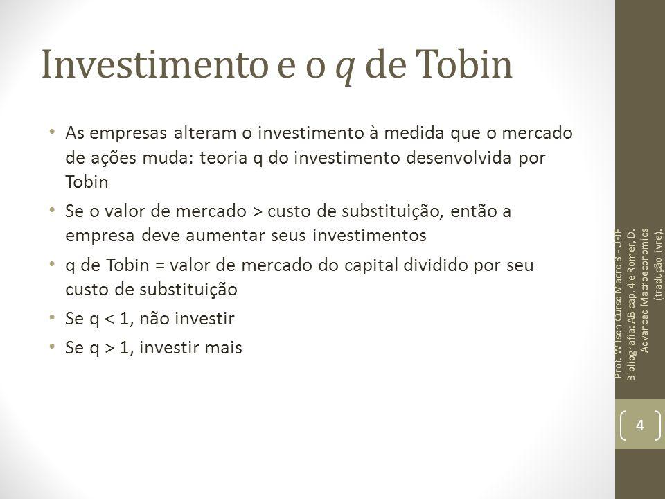 Investimento e o q de Tobin Preço de estoque vezes o número de ações é igual ao valor de mercado da empresa, que é igual ao valor de capital da empresa Fórmula: q = V/(p K K), onde V é o valor da empresa no mercado de ações, K é o capital da empresa, p K é o preço de um novo capital.