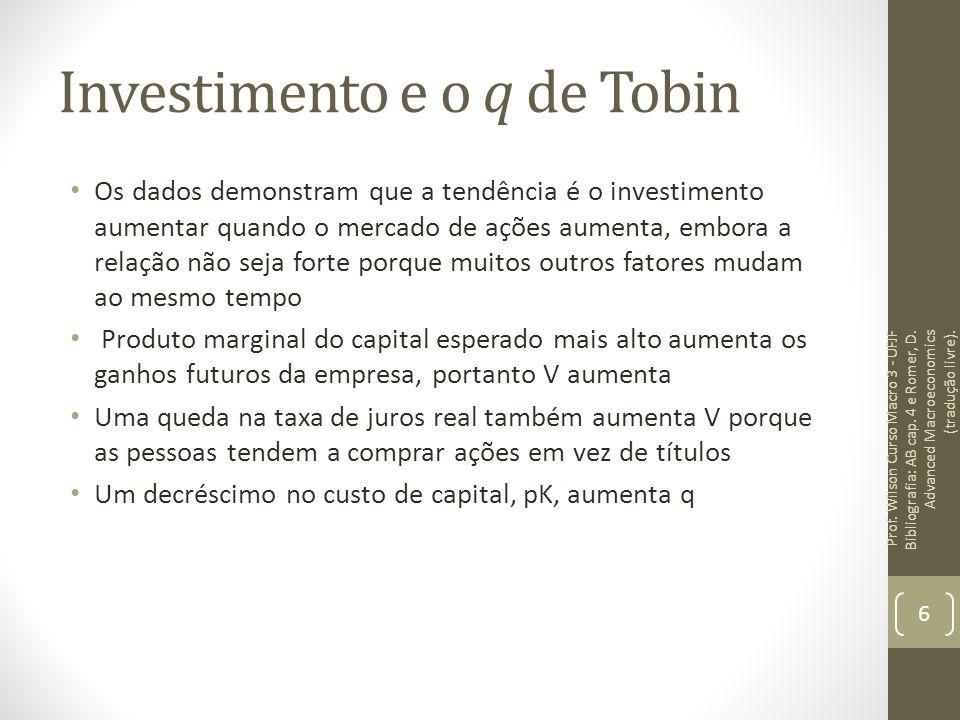 Investimento e o q de Tobin Os dados demonstram que a tendência é o investimento aumentar quando o mercado de ações aumenta, embora a relação não seja