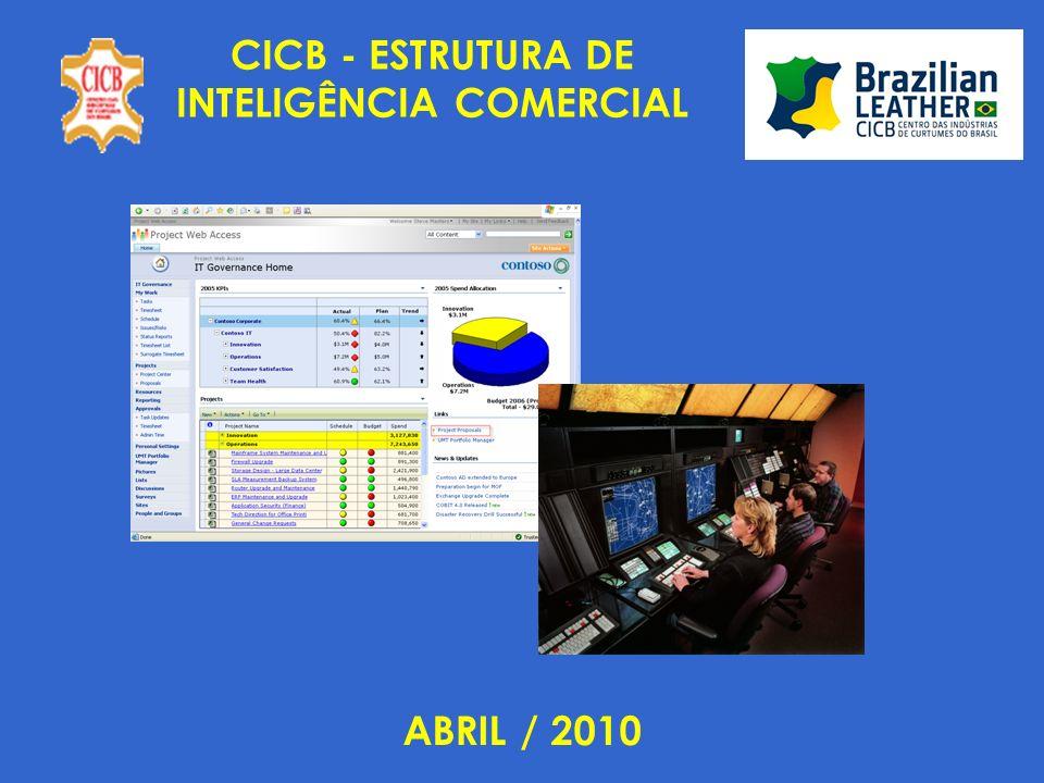 CICB - ESTRUTURA DE INTELIGÊNCIA COMERCIAL ABRIL / 2010