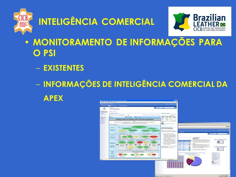 INTELIGÊNCIA COMERCIAL MONITORAMENTO DE INFORMAÇÕES PARA O PSI – EXISTENTES – INFORMAÇÕES DE INTELIGÊNCIA COMERCIAL DA APEX
