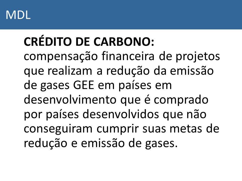 MDL CRÉDITO DE CARBONO: compensação financeira de projetos que realizam a redução da emissão de gases GEE em países em desenvolvimento que é comprado