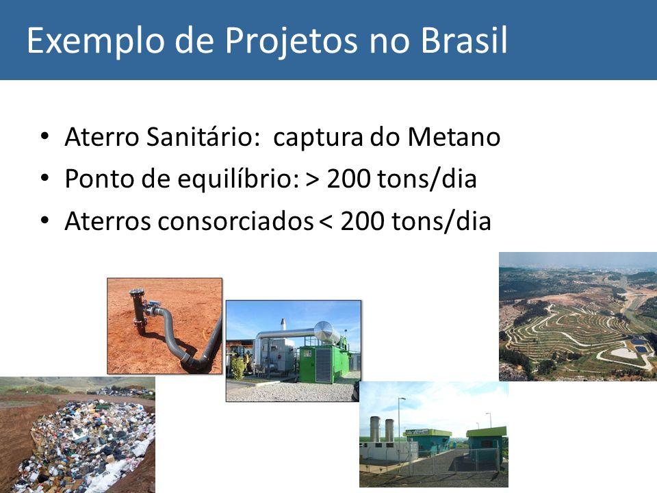 Exemplo de Projetos no Brasil Aterro Sanitário: captura do Metano Ponto de equilíbrio: > 200 tons/dia Aterros consorciados < 200 tons/dia