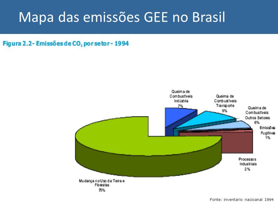 Mapa das emissões GEE no Brasil Fonte: inventario nacioanal 1994