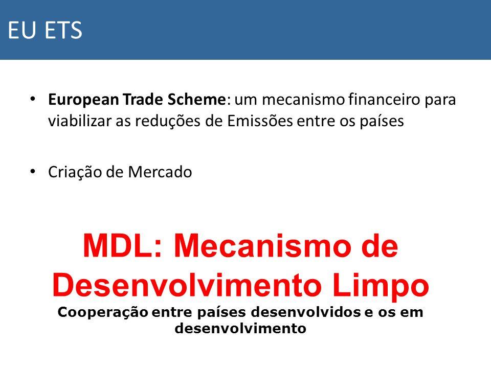 EU ETS European Trade Scheme: um mecanismo financeiro para viabilizar as reduções de Emissões entre os países Criação de Mercado MDL: Mecanismo de Des