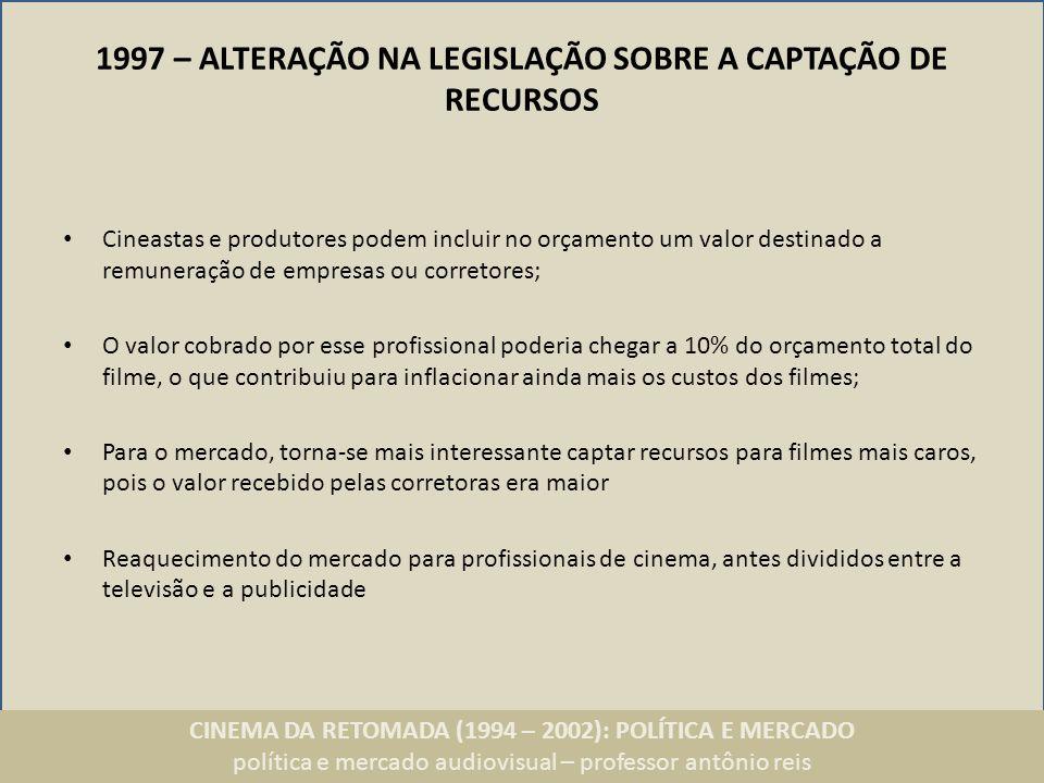 CINEMA DA RETOMADA (1994 – 2002): POLÍTICA E MERCADO política e mercado audiovisual – professor antônio reis 1997 – ALTERAÇÃO NA LEGISLAÇÃO SOBRE A CA