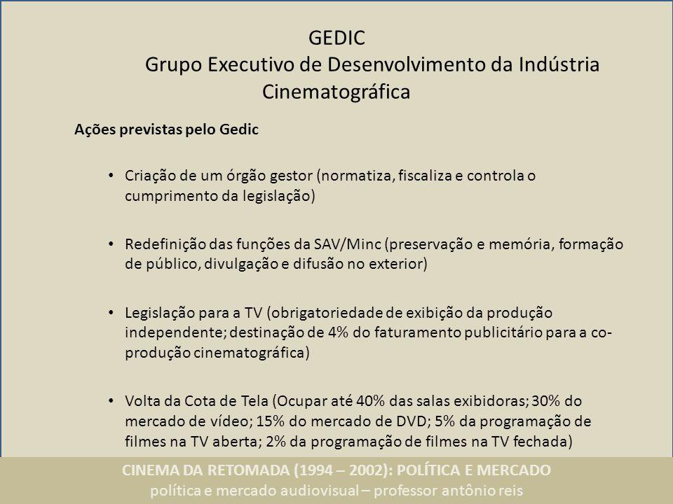 CINEMA DA RETOMADA (1994 – 2002): POLÍTICA E MERCADO política e mercado audiovisual – professor antônio reis GEDIC Grupo Executivo de Desenvolvimento