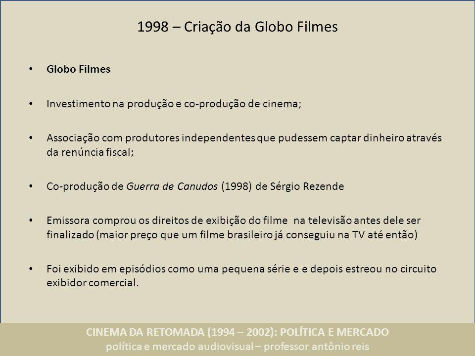 CINEMA DA RETOMADA (1994 – 2002): POLÍTICA E MERCADO política e mercado audiovisual – professor antônio reis 1998 – Criação da Globo Filmes Globo Film
