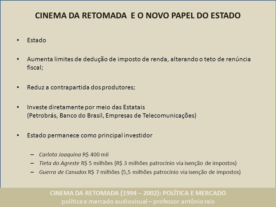CINEMA DA RETOMADA (1994 – 2002): POLÍTICA E MERCADO política e mercado audiovisual – professor antônio reis Retomada: Cinema, TV e publicidade Retomada: associação entre cinema, televisão e publicidade Primeira experiência em 1994: TV Cultura co-produziu longa-metragem em episódios (Veja esta Canção, de Cacá Diegues) Exibido inicialmente na TV e depois no circuito exibidor comercial Segunda metade dos anos 1990 – TV Cultura e governo do Estado de São Paulo lançam um projeto de parceria para cineastas paulistas o PIC Programa de Incentivo ao Cinema