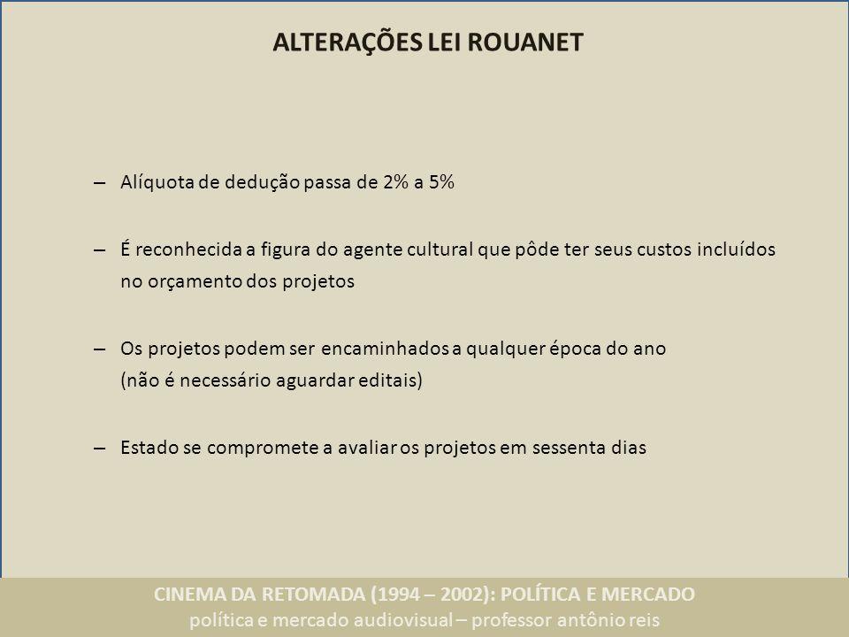 CINEMA DA RETOMADA (1994 – 2002): POLÍTICA E MERCADO política e mercado audiovisual – professor antônio reis ALTERAÇÕES LEI ROUANET – Alíquota de dedu
