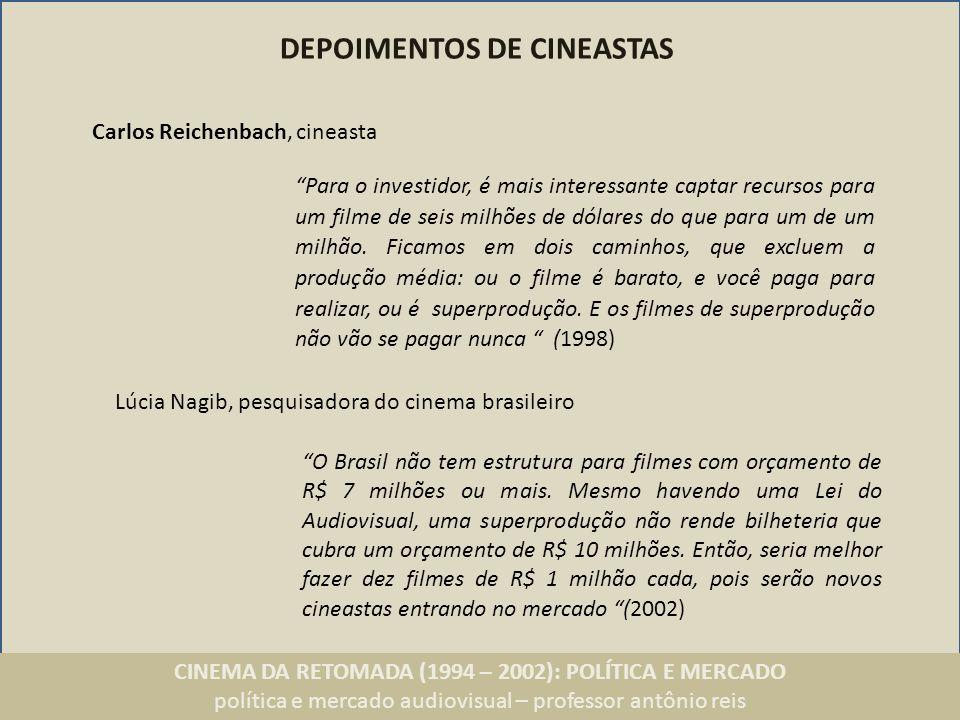 CINEMA DA RETOMADA (1994 – 2002): POLÍTICA E MERCADO política e mercado audiovisual – professor antônio reis DEPOIMENTOS DE CINEASTAS Para o investido