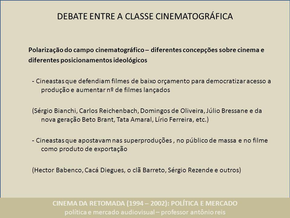 CINEMA DA RETOMADA (1994 – 2002): POLÍTICA E MERCADO política e mercado audiovisual – professor antônio reis DEBATE ENTRE A CLASSE CINEMATOGRÁFICA Pol