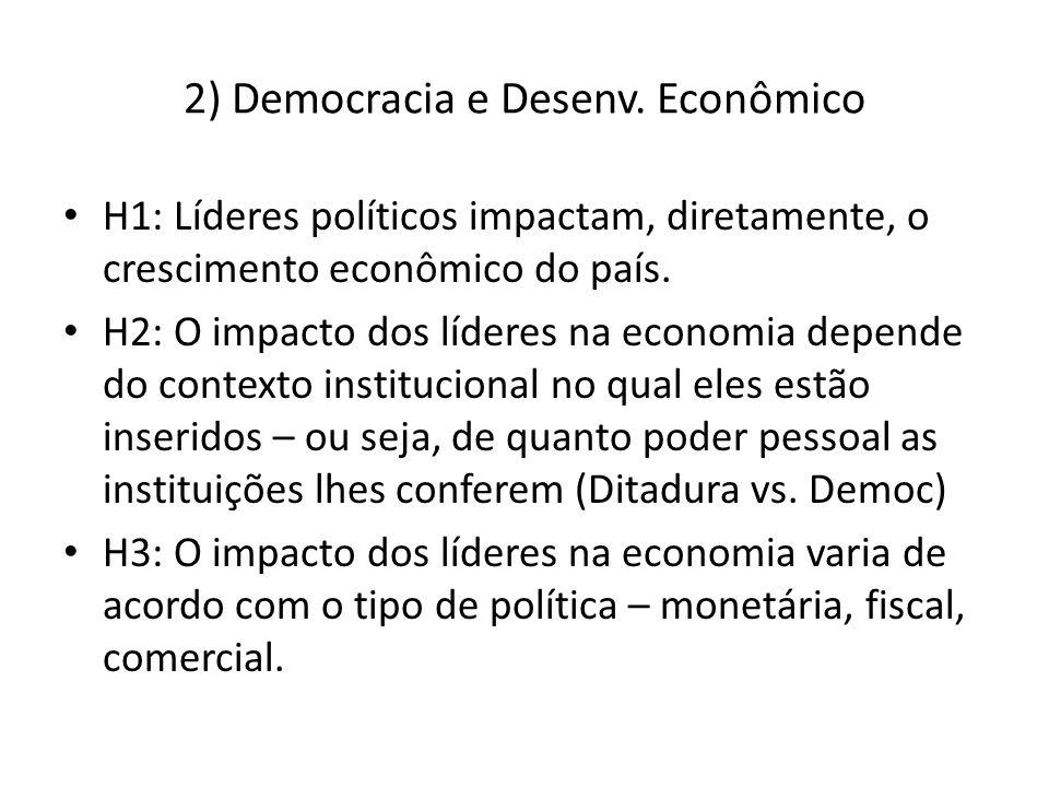 2) Democracia e Desenv. Econômico H1: Líderes políticos impactam, diretamente, o crescimento econômico do país. H2: O impacto dos líderes na economia