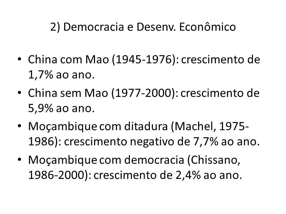 2) Democracia e Desenv. Econômico China com Mao (1945-1976): crescimento de 1,7% ao ano. China sem Mao (1977-2000): crescimento de 5,9% ao ano. Moçamb