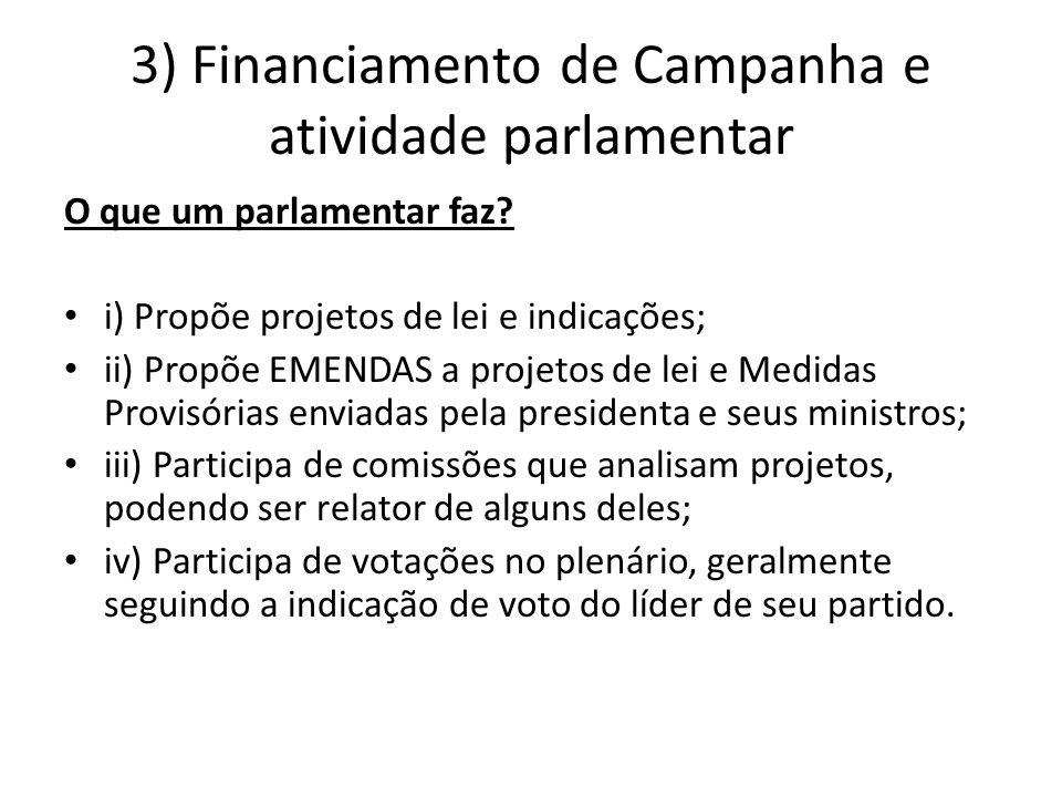 3) Financiamento de Campanha e atividade parlamentar O que um parlamentar faz? i) Propõe projetos de lei e indicações; ii) Propõe EMENDAS a projetos d