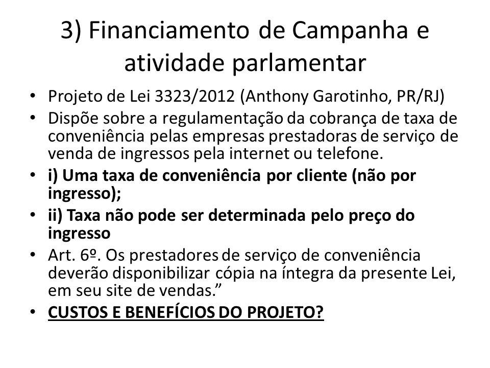3) Financiamento de Campanha e atividade parlamentar Projeto de Lei 3323/2012 (Anthony Garotinho, PR/RJ) Dispõe sobre a regulamentação da cobrança de taxa de conveniência pelas empresas prestadoras de serviço de venda de ingressos pela internet ou telefone.