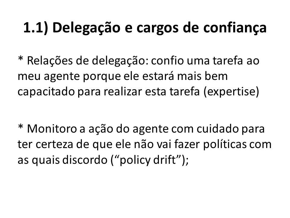 1.1) Delegação e cargos de confiança * Relações de delegação: confio uma tarefa ao meu agente porque ele estará mais bem capacitado para realizar esta