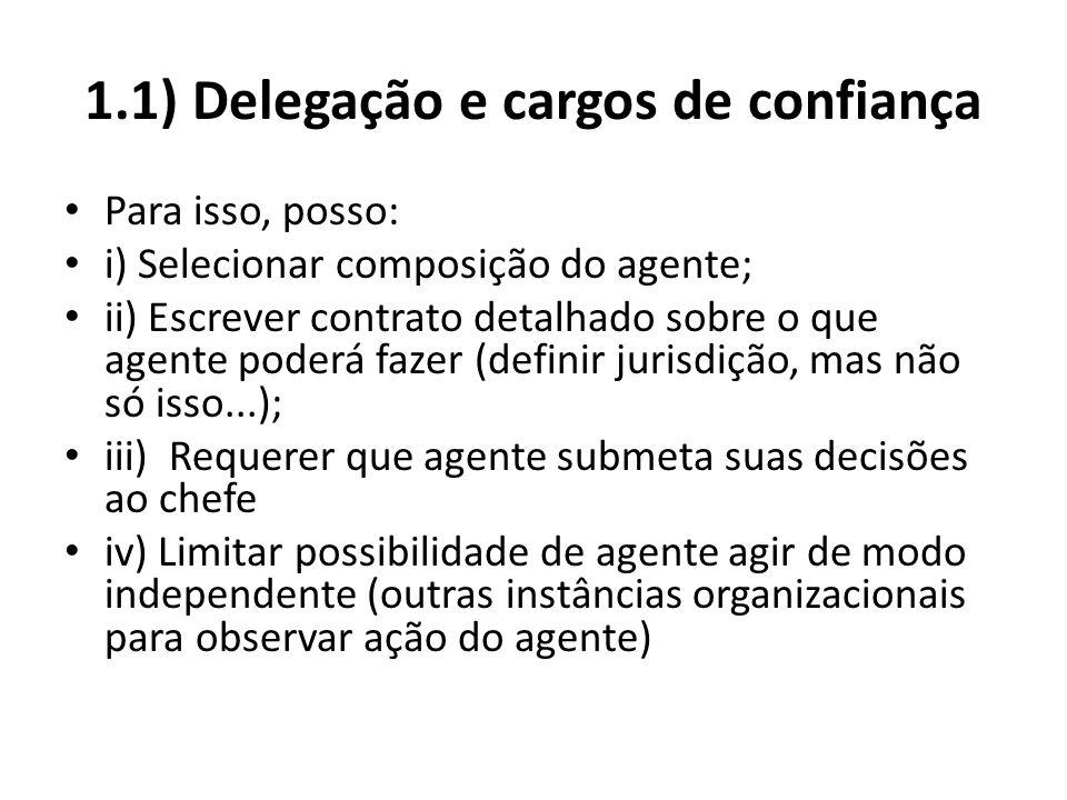1.1) Delegação e cargos de confiança Para isso, posso: i) Selecionar composição do agente; ii) Escrever contrato detalhado sobre o que agente poderá f
