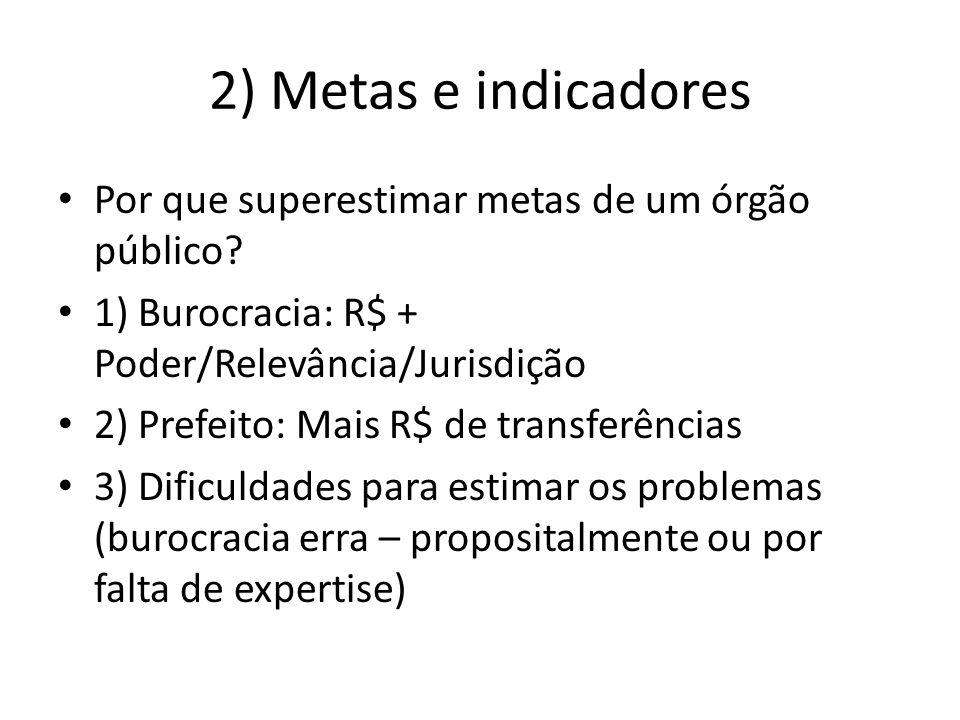 2) Metas e indicadores Por que superestimar metas de um órgão público? 1) Burocracia: R$ + Poder/Relevância/Jurisdição 2) Prefeito: Mais R$ de transfe