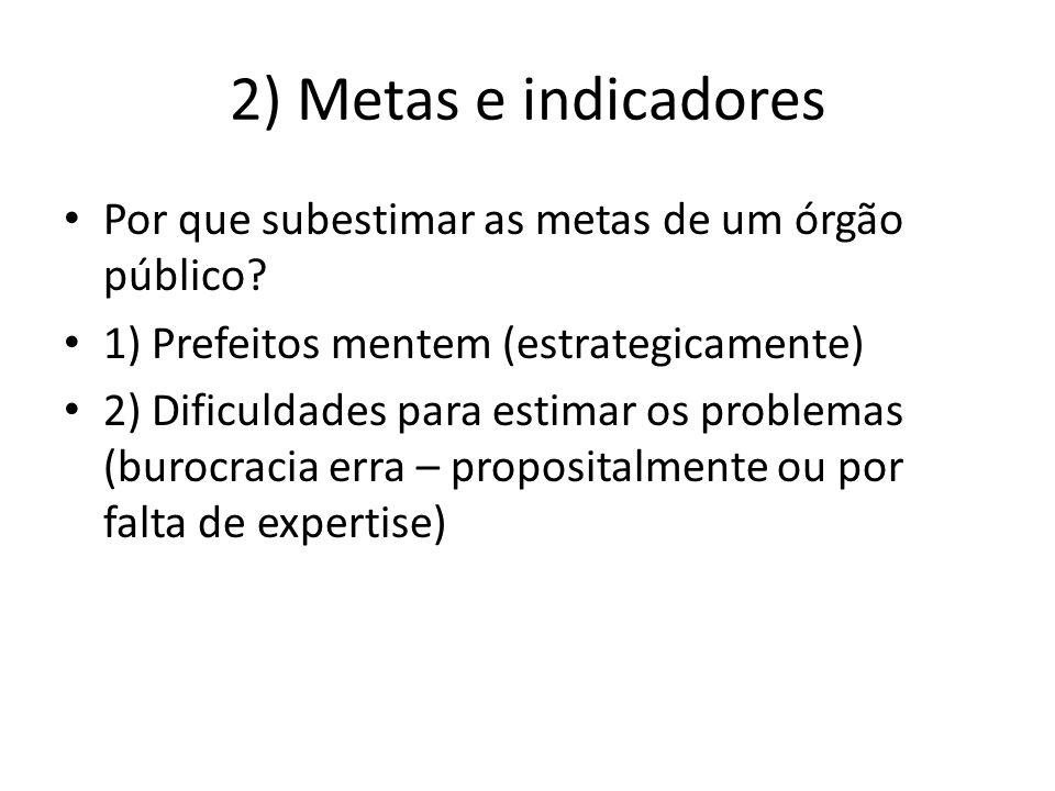 2) Metas e indicadores Por que subestimar as metas de um órgão público? 1) Prefeitos mentem (estrategicamente) 2) Dificuldades para estimar os problem