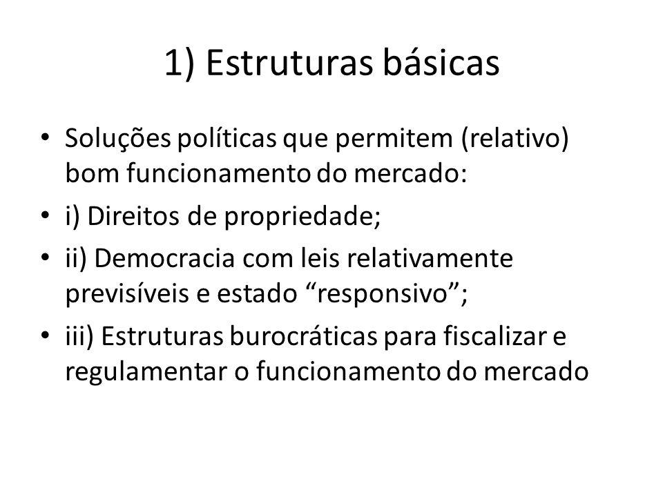 1) Estruturas básicas Soluções políticas que permitem (relativo) bom funcionamento do mercado: i) Direitos de propriedade; ii) Democracia com leis relativamente previsíveis e estado responsivo; iii) Estruturas burocráticas para fiscalizar e regulamentar o funcionamento do mercado