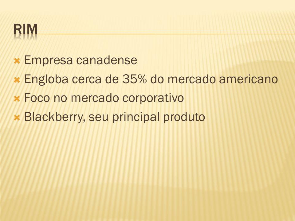 Empresa canadense Engloba cerca de 35% do mercado americano Foco no mercado corporativo Blackberry, seu principal produto