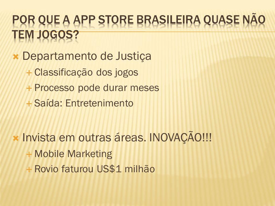 Departamento de Justiça Classificação dos jogos Processo pode durar meses Saída: Entretenimento Invista em outras áreas. INOVAÇÃO!!! Mobile Marketing